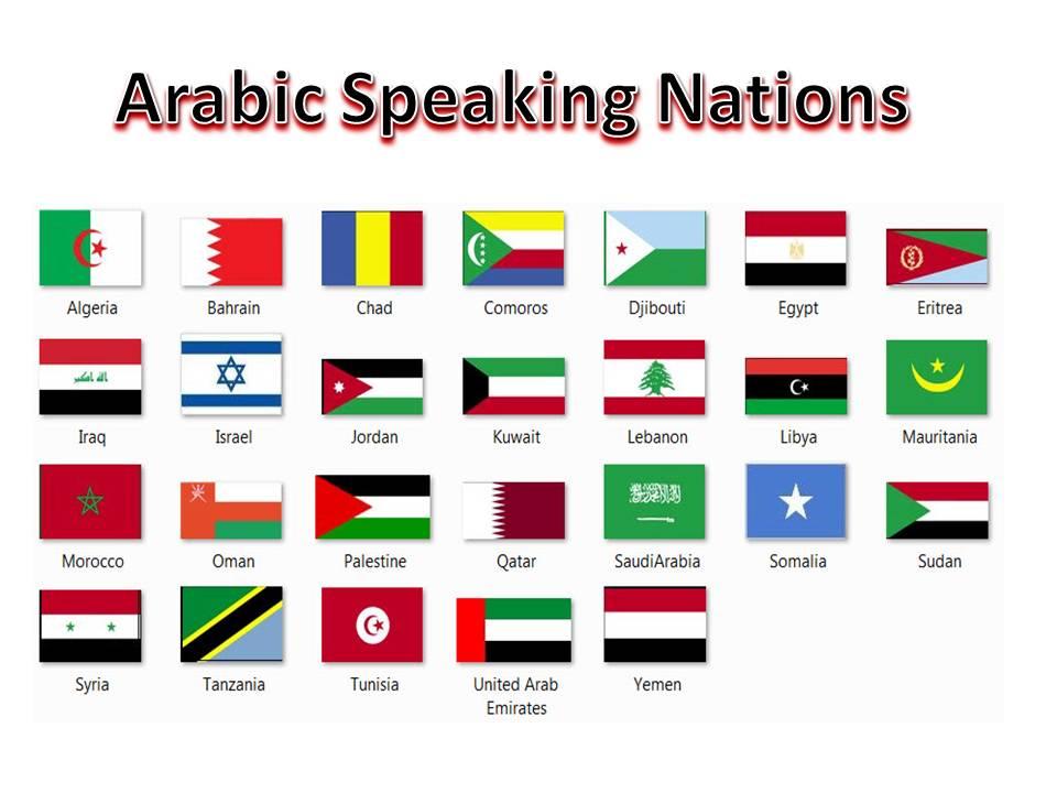 Arabic - Wikipedia